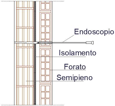 prova sulla muratura, Diagnostica strutturale